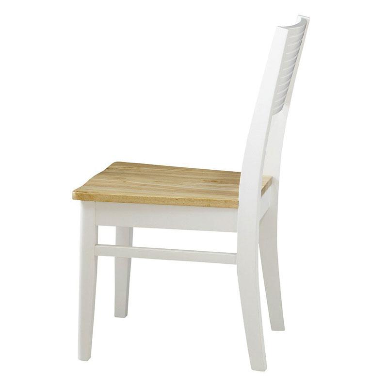mặt ngang của ghế