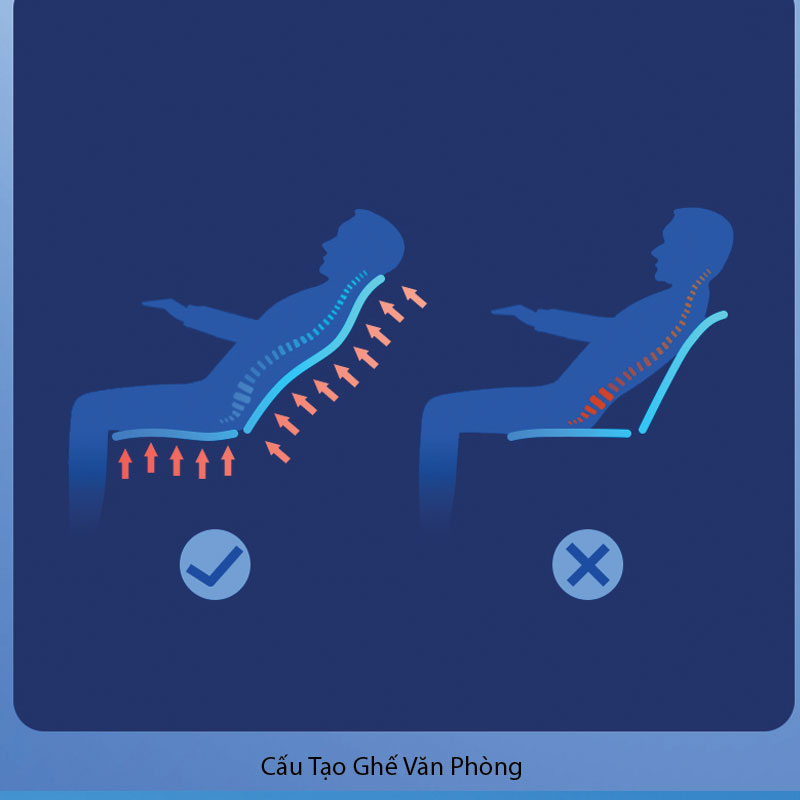 thiết kế góc ngả của lưng ghế
